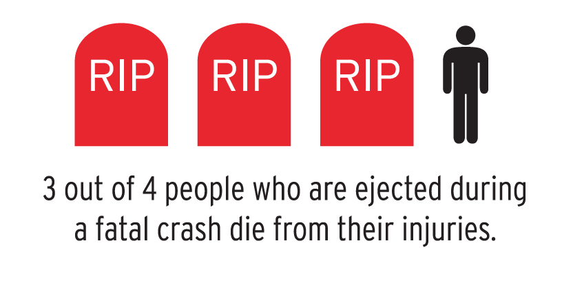 Infographic - 3 of 4 people ejected are killed