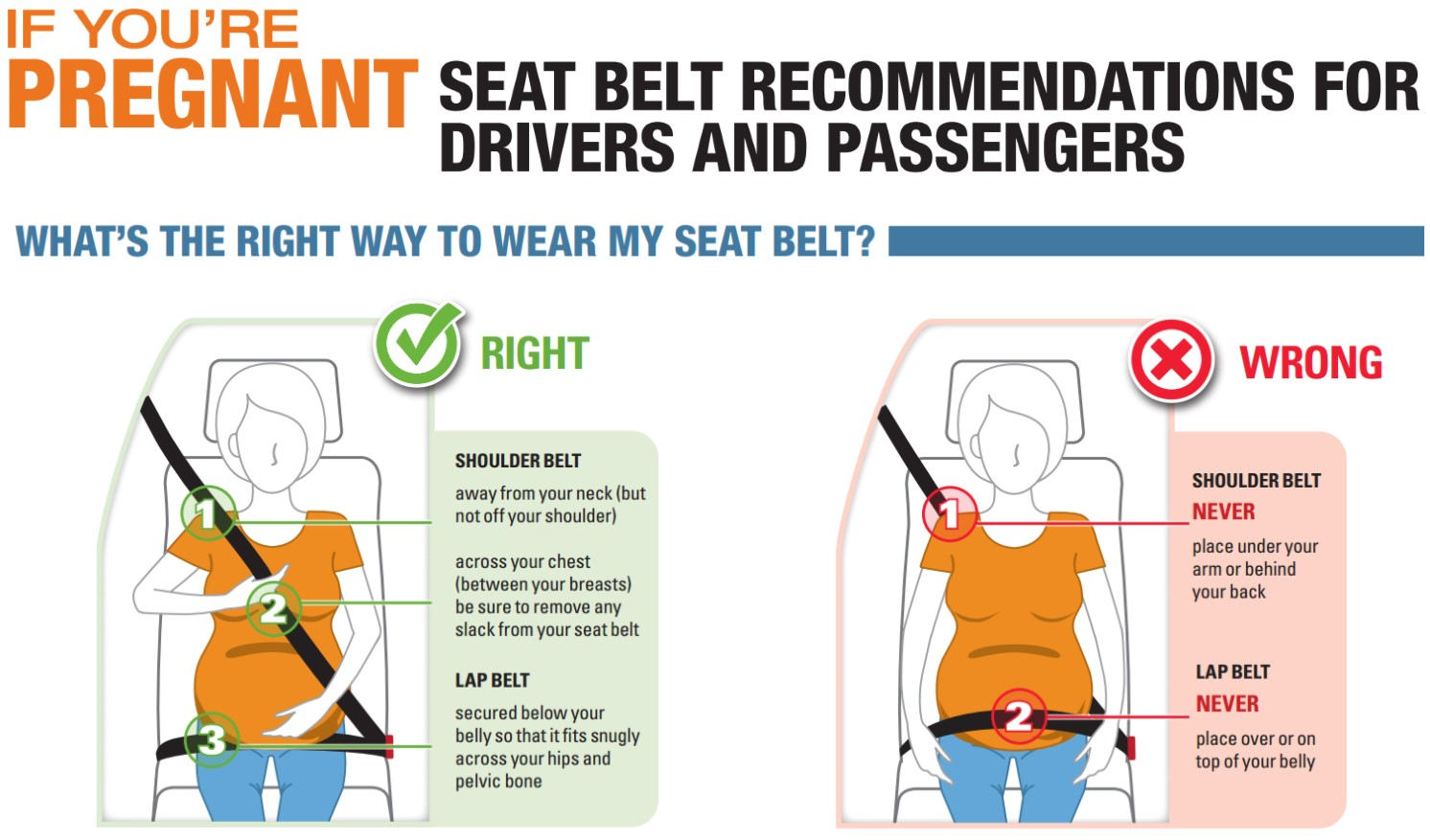 Pregnancy and seat belts
